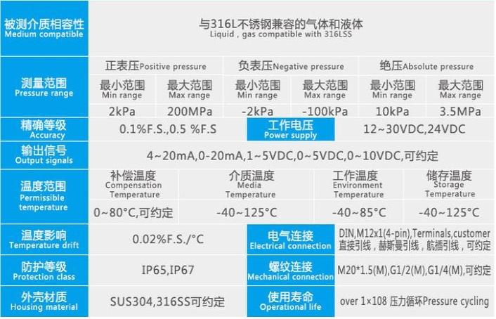 PT301压力变送器技术参数