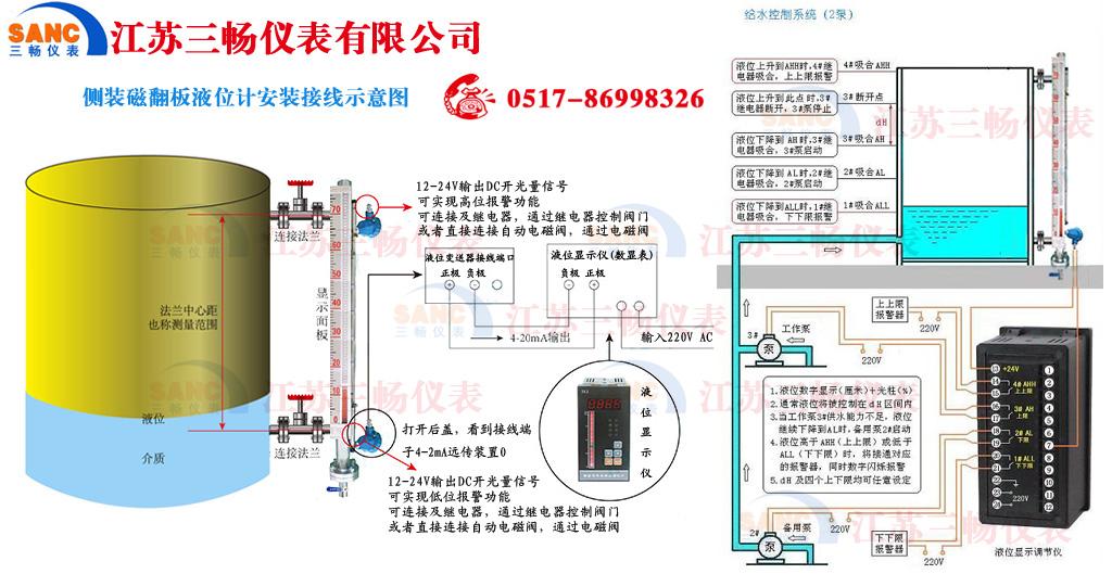 磁翻板液位计安装接线