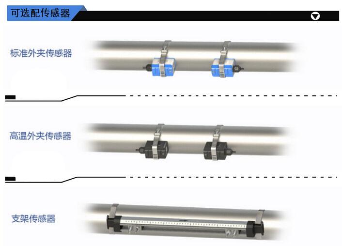 外夹式超声波流量计可选配的传感器有如图三种