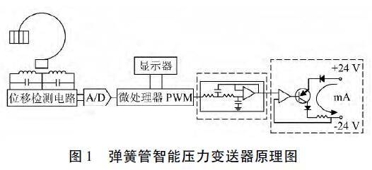弹簧管智能压力变送器原理图