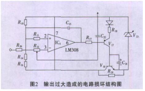 输出过大造成的电路损坏结构图