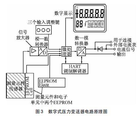 数字式压力变送器电路原理图
