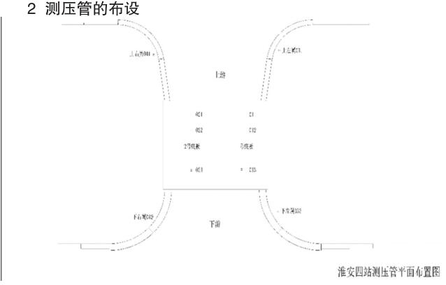 淮安四站测压管平面布置图