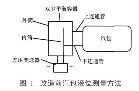 改造前汽包液位测量方法