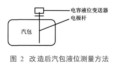 改造后汽包液位测量方法