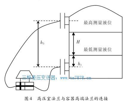 高压室法兰与容器高端法兰的连接