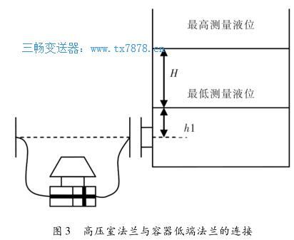 高压室法兰与容器低端法兰的连接