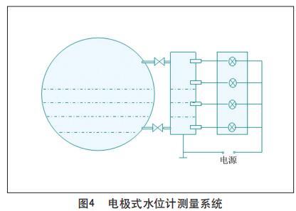 电极式水位计测量系统