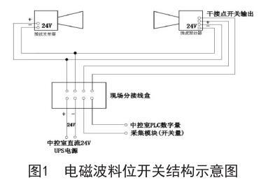 kp36压力开关结构图
