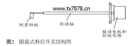 阻旋式料位开关结构图