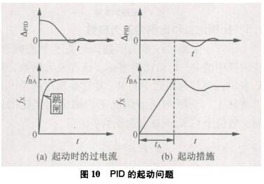 变频器pid调节功能在空压机恒压控制中的应用