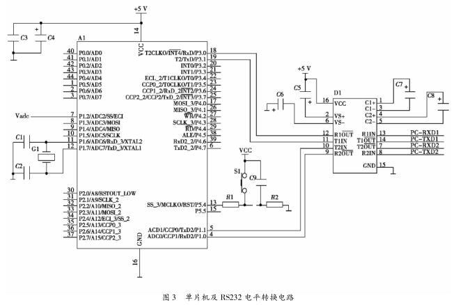 本 电 路 采 用 STC 公 司 生 产 的 单 片 机STC15F2K56S2,是一款高速、高可靠、低功耗、超强抗干扰的新一代 8051 单片机。它采用第八代加密技术超级加密,指令代码完全兼容传统 8051 单片机,而速度较之传统的单片机要快 8 倍 ~12 倍。其工作电压为直流 5. 5 V ~3. 8 V(本设计选用 5 V),具有丰富的内部硬件资源,几乎覆盖了数据采集和控制中所需的所有单元模块,包含捕获/比较单元CCP/PWM/PCA、高 速 10 位 A/D 转 换、大 容 量SRAM/EEP