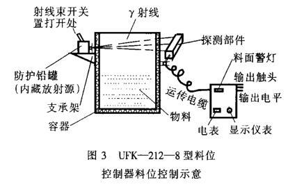 电除尘器灰斗料位监测装置的选择与应用