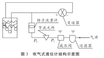 吹气式液位计结构示意图