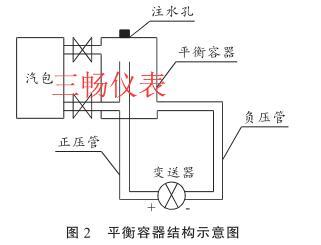 平衡容器结构示意图