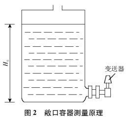 单法兰变送器敞口容器测量原理