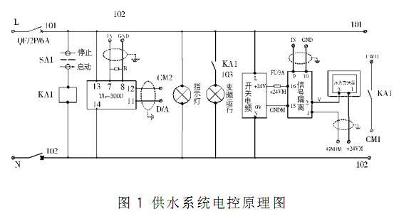 供水系统电控原理图