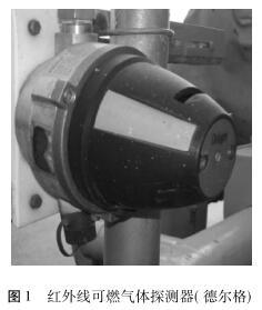 红外线可燃气体探测器