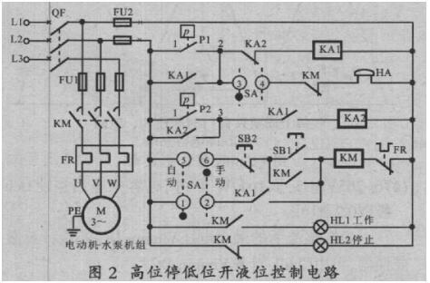电路中km1是什么原件