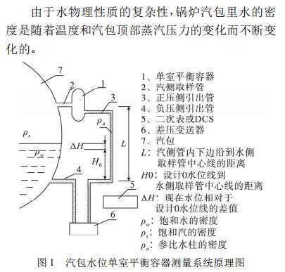 汽包水位单室平衡容器测量系统原理图