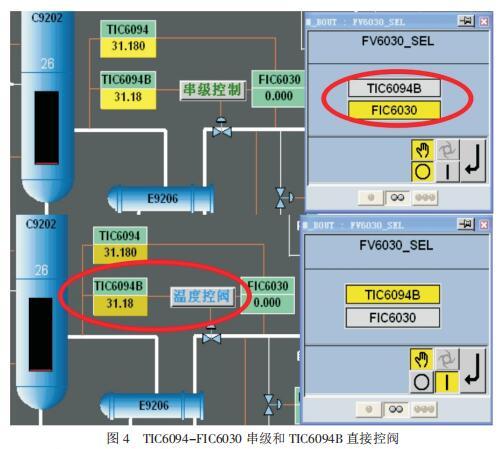 TIC6094-FIC6030 串级和 TIC6094B 直接控阀