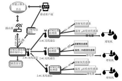 企业微信截图_20191016105007.jpg
