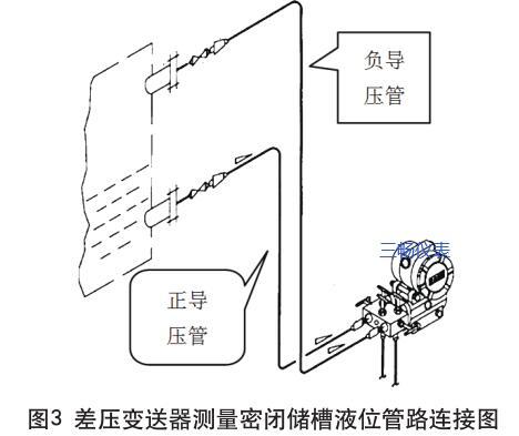 差压变送器测量密闭储槽液位管路连接图