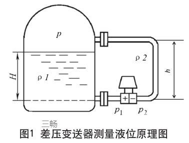 差压变送器测量液位原理图