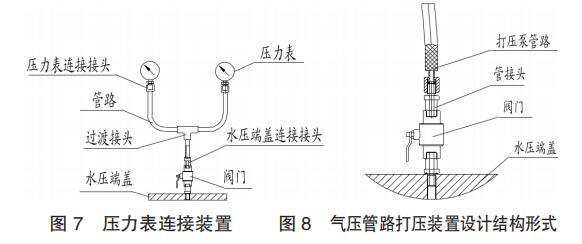 气压管路打压装置设计结构形式