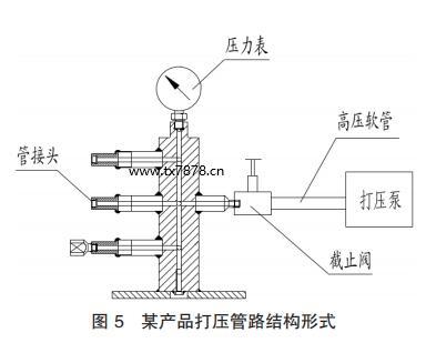 某产品打压管路结构形式