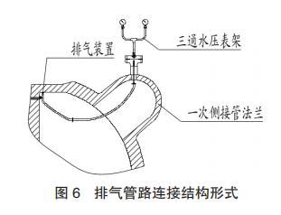 排气管路连接结构形式