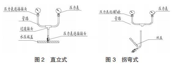 直立式和拐弯式