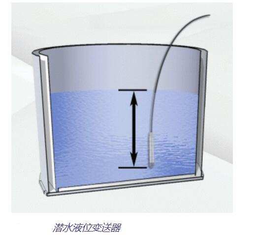 潜水液位变送器