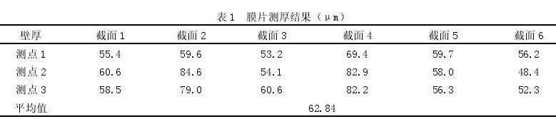 膜片测厚结果(μm)