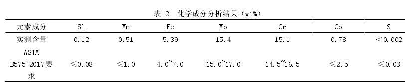 化学成分分析结果