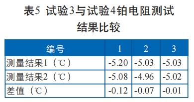 试验3与试验4铂电阻测试 结果比较