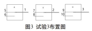 试验3布置图