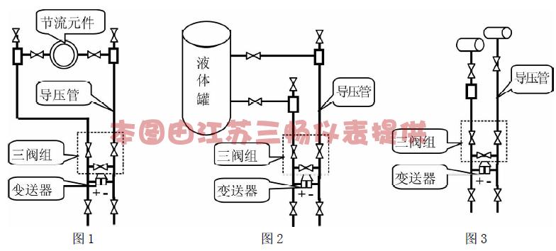 差压变送器的几种应用测量方式