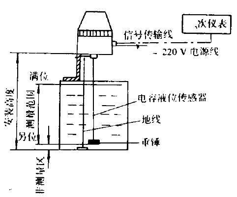 电容式液位计与二次仪表的组合安装图