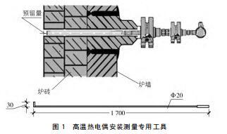 高温热电偶安装测量专用工具