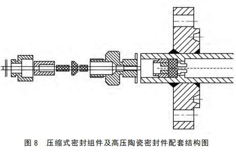 压缩式密封组件及高压陶瓷密封件配套结构图