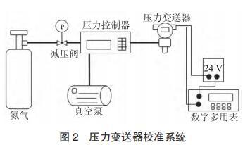 压力变送器校准系统