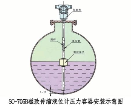 磁致伸缩液位计压力容器安装示意图