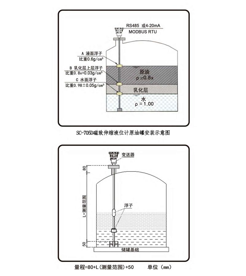 磁致伸缩液位计原油罐安装示意图